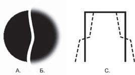 Рис. III. Мягкая расфокусировка Best ScreenProof: А - растровая точка с двоичным значением (1 бит, есть или нет); Б - растровая